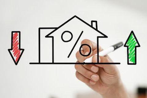 рефинансирование ипотеки в украине
